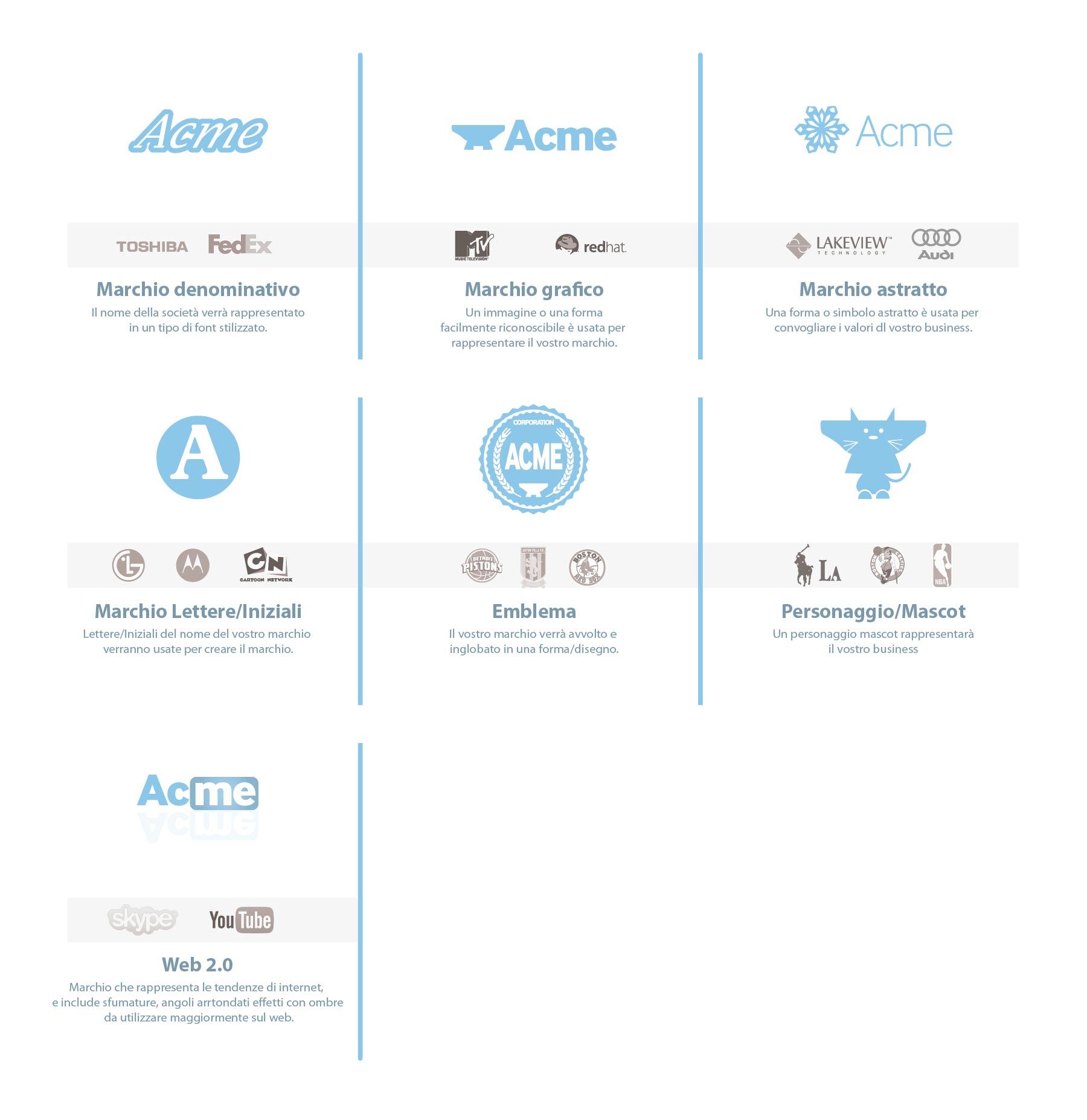creare il logo