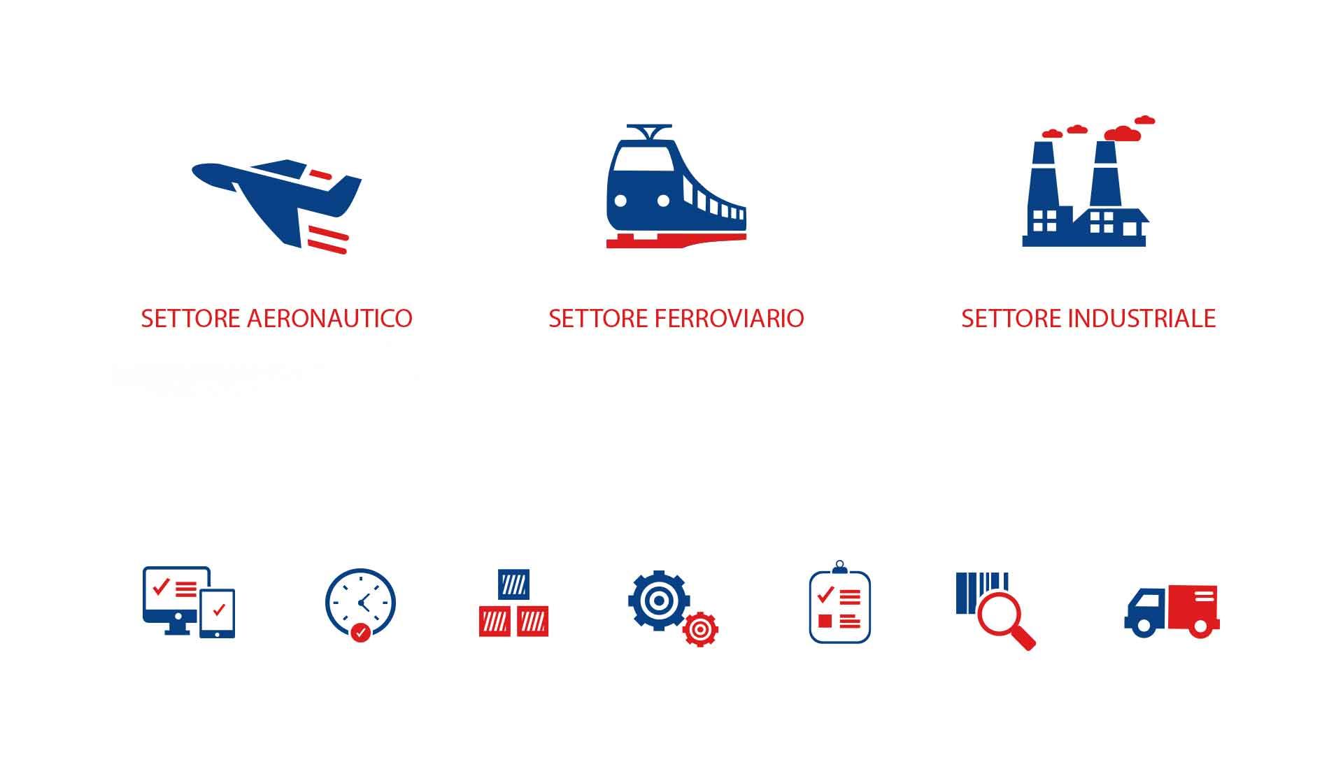 design icone presentazione aziendale