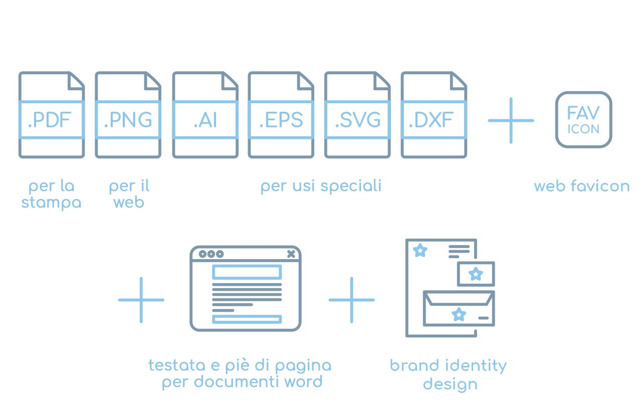 logo professionale formato file consegna