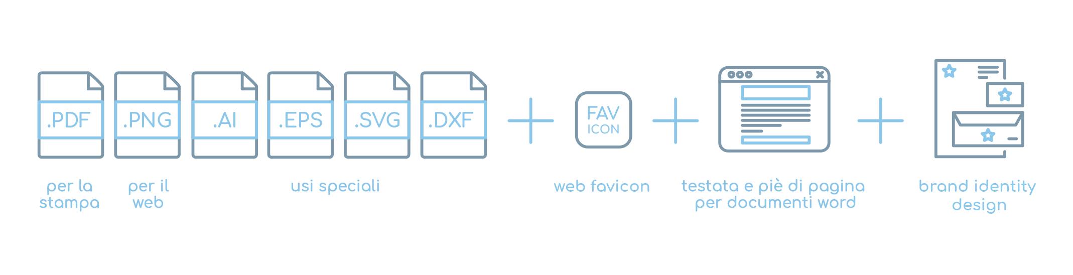 logo professionale formato file