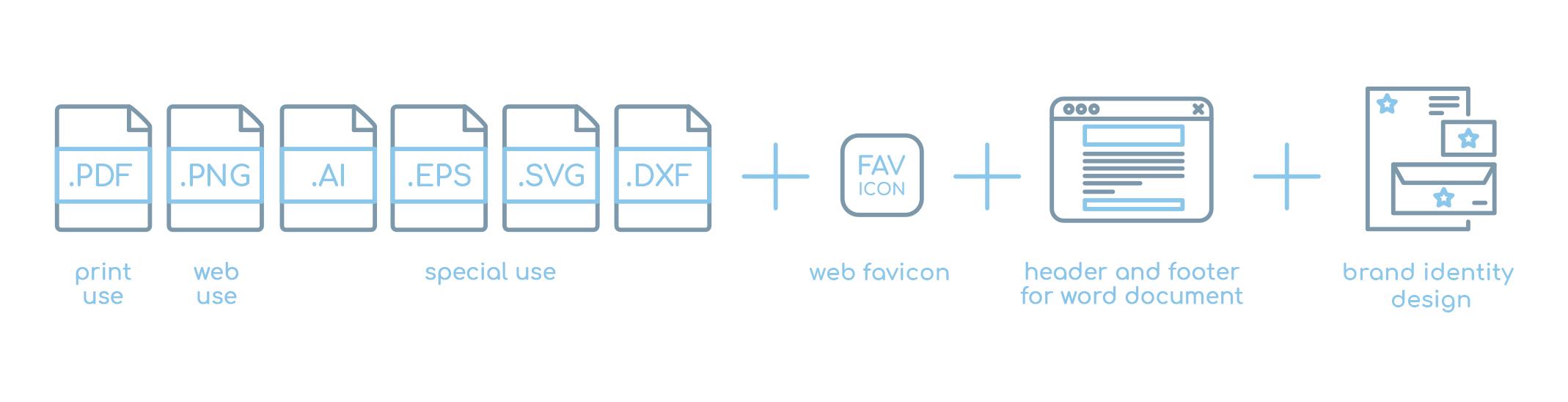 professional logo design file format